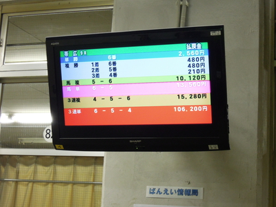 第9レース 結果
